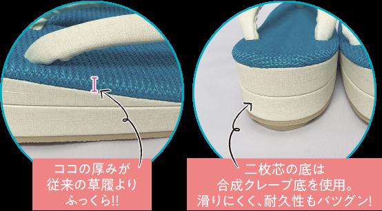 ココの厚みが従来の草履よりふっくら!!二枚芯の底は合成クレープ底を使用。滑りにくく、耐久性もバツグン!